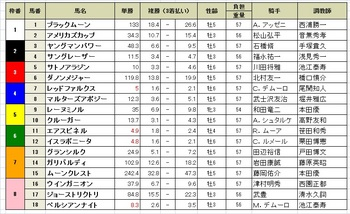 マイルチャンピオンシップ(GⅠ)2017.jpg