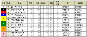ラジオNIKKEI賞!2017.jpg