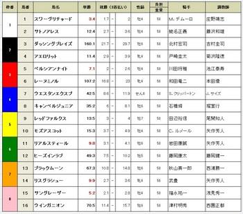 安田記念G1-2018.jpg