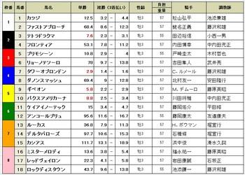 NHKマイルC2018.jpg